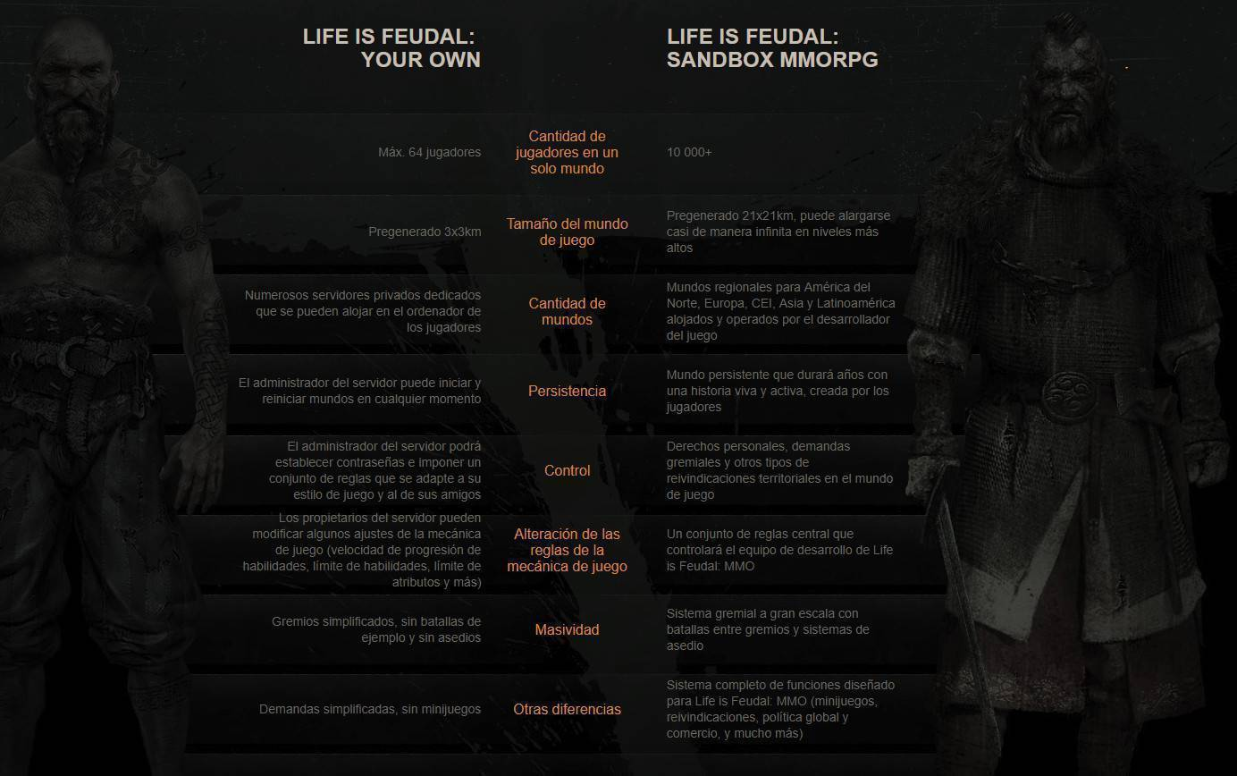 Life is feudal mmo pagan package онлайн игра life is feudal на русском